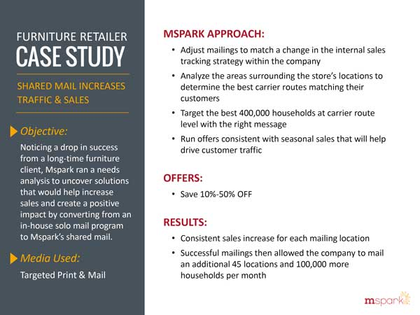 Understand and Attract Furniture Shoppers with Direct Mail